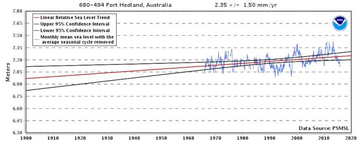 Port Hedland, nordvästra Australien