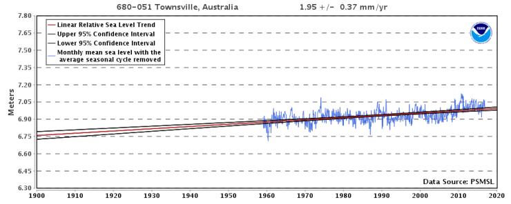 Townsville, nordöstra Australien