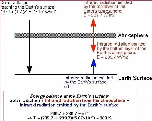 Jorden är platt