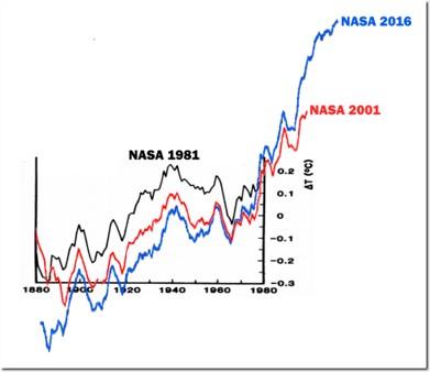 NASA genom åren